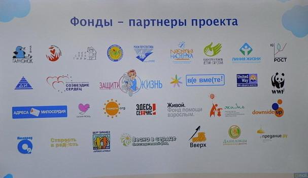 Благотворительный сбор средств на волонтерство